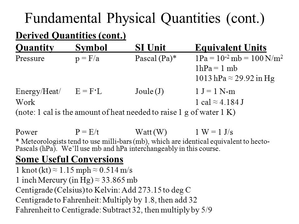 Fundamental Physical Quantities (cont.)