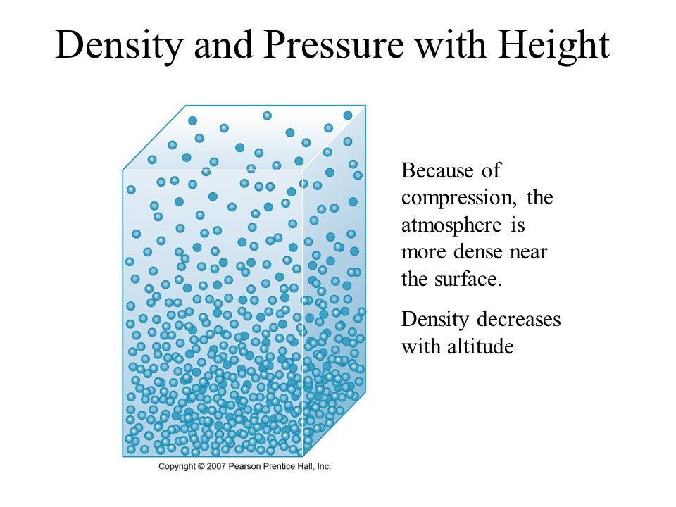 Density and Pressure with Height