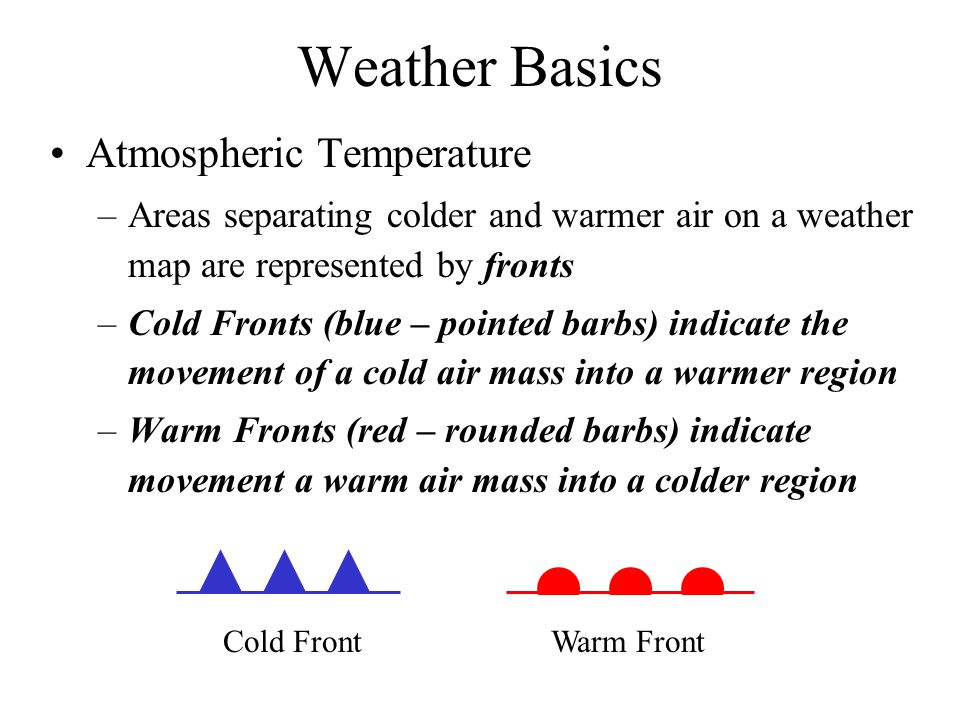 Weather Basics Atmospheric Temperature