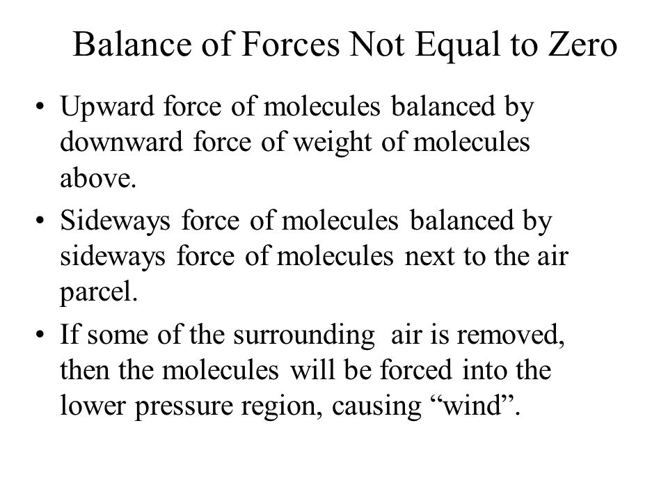 Balance of Forces Not Equal to Zero
