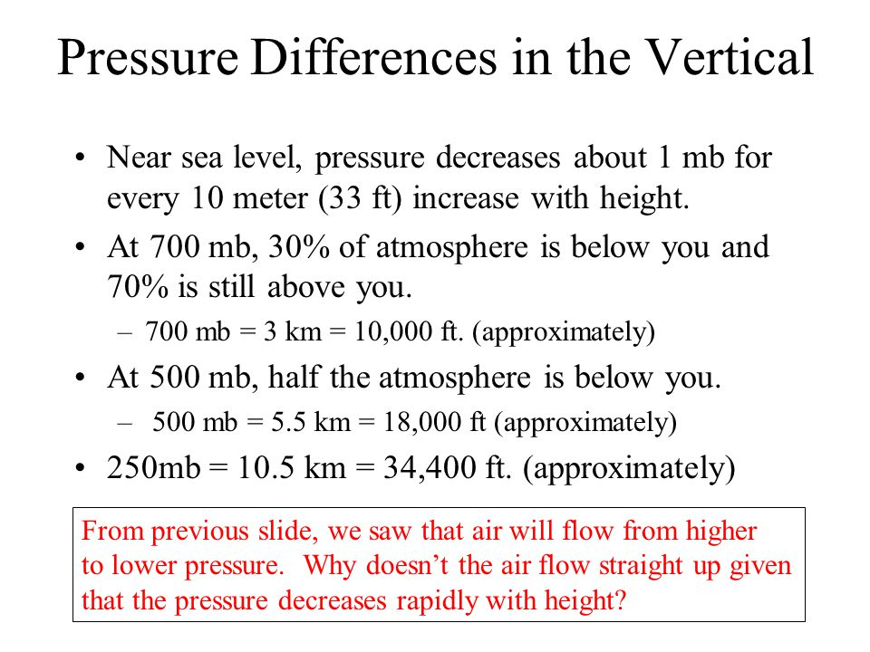Pressure Differences in the Vertical