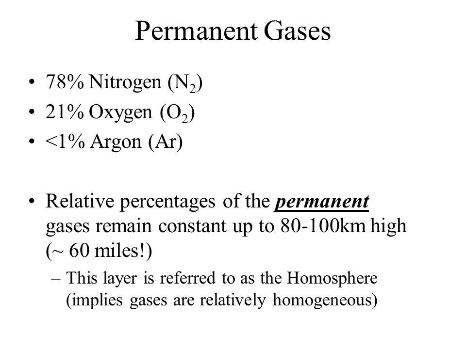 Permanent Gases 78% Nitrogen (N2) 21% Oxygen (O2) <1% Argon (Ar)