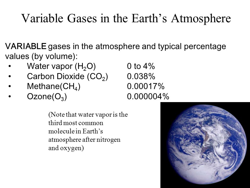 Variable Gases in the Earth's Atmosphere