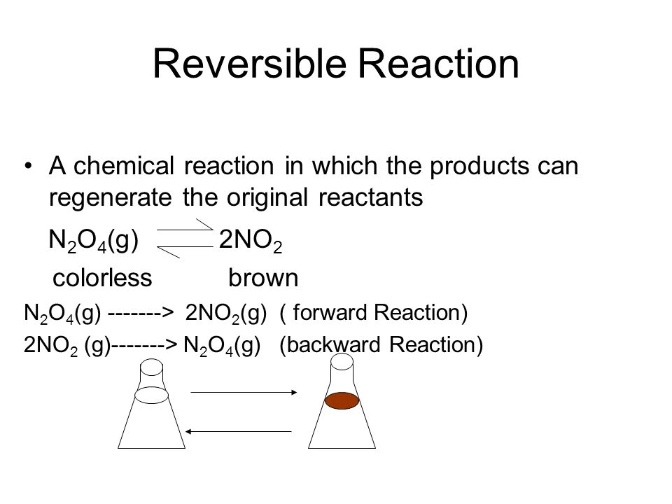 Reversible Reaction N2O4(g) 2NO2