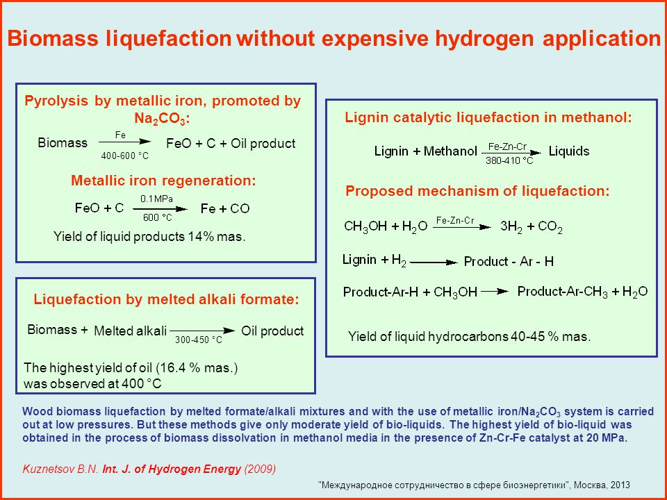 Biomass liquefaction without expensive hydrogen application