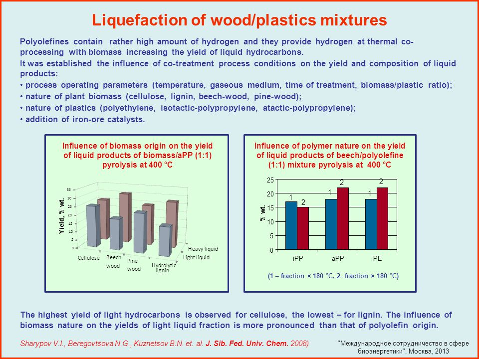 Liquefaction of wood/plastics mixtures