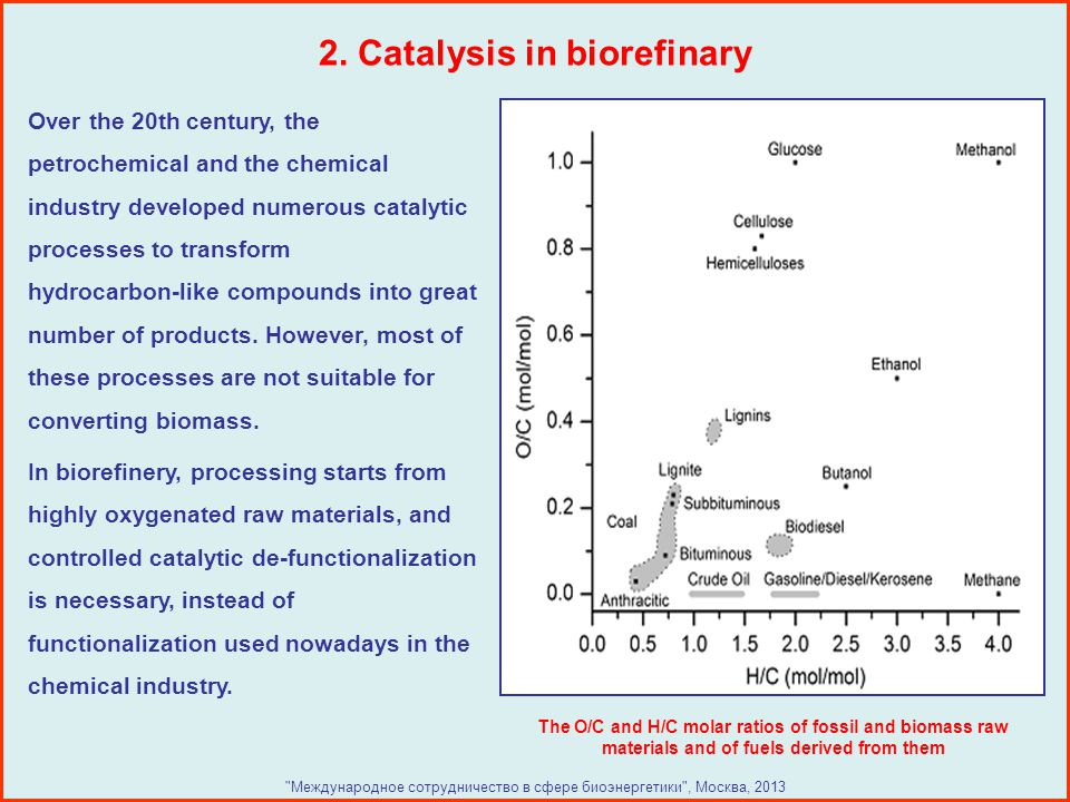 2. Catalysis in biorefinary
