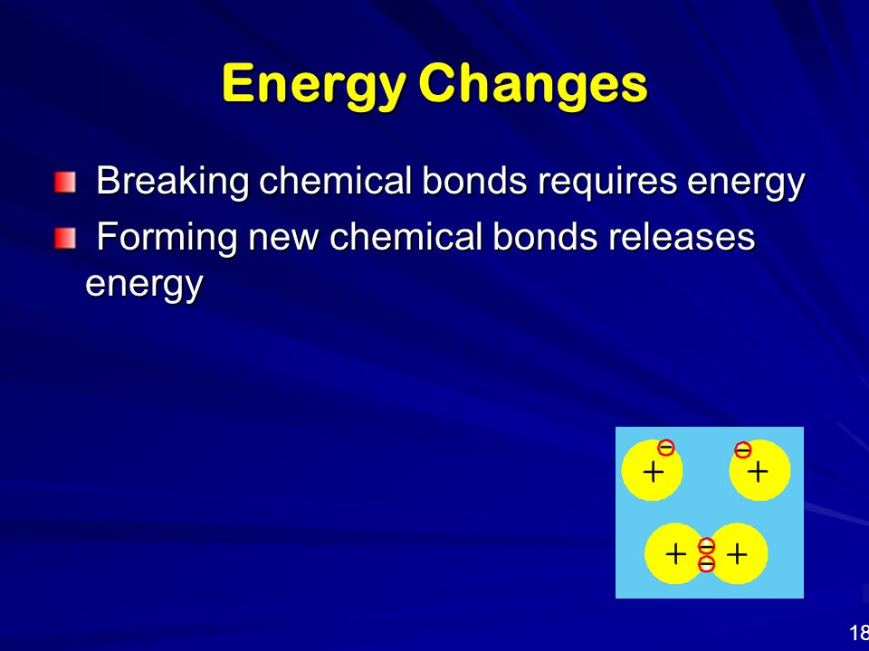 Energy Changes Breaking chemical bonds requires energy