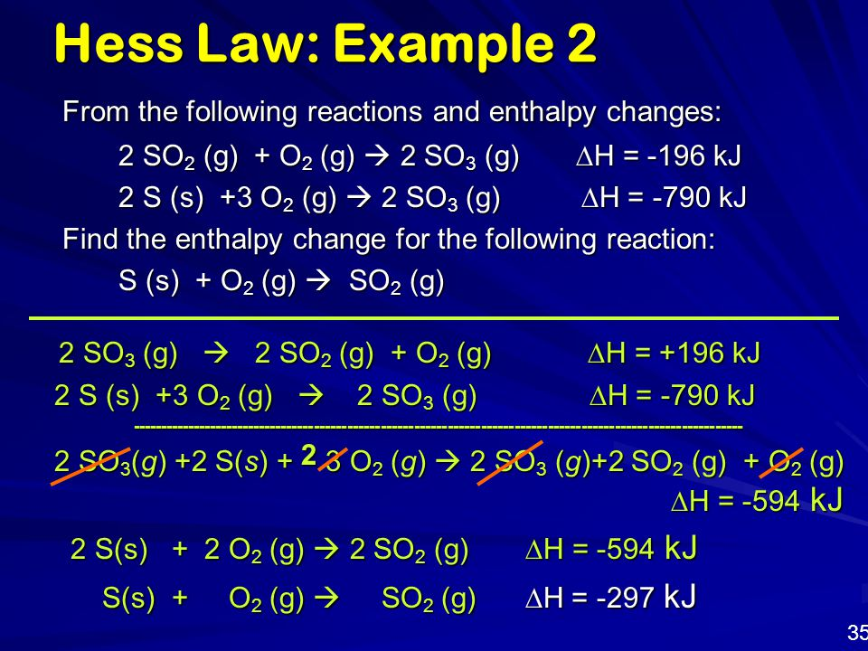 Hess Law: Example 2 From the following reactions and enthalpy changes: