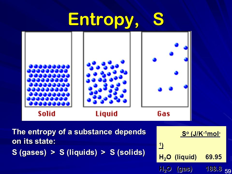 Entropy, S The entropy of a substance depends on its state: