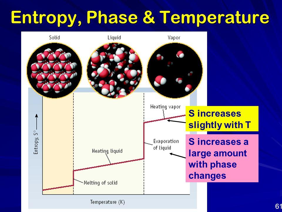 Entropy, Phase & Temperature