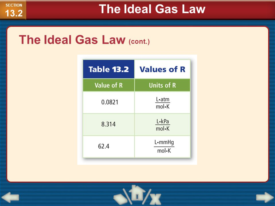 The Ideal Gas Law (cont.)