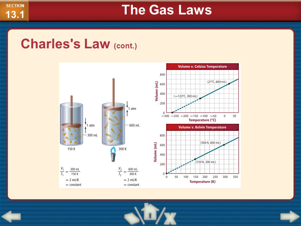 SECTION13.1 The Gas Laws Charles s Law (cont.)