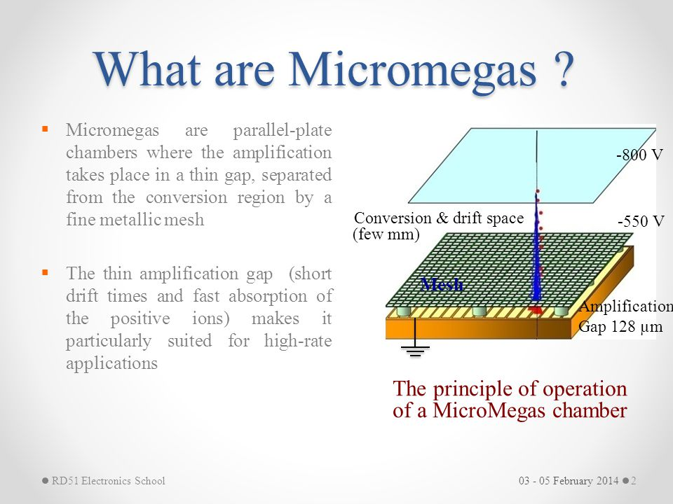 What are Micromegas The principle of operation