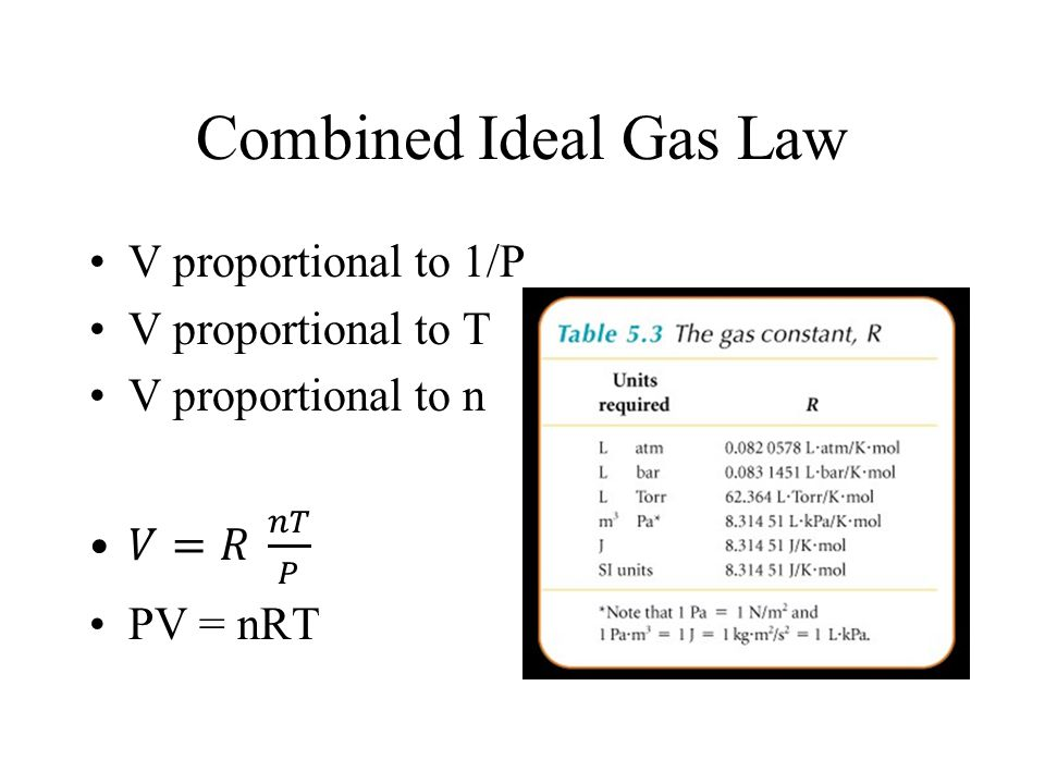 Combined Ideal Gas Law V proportional to 1/P V proportional to T