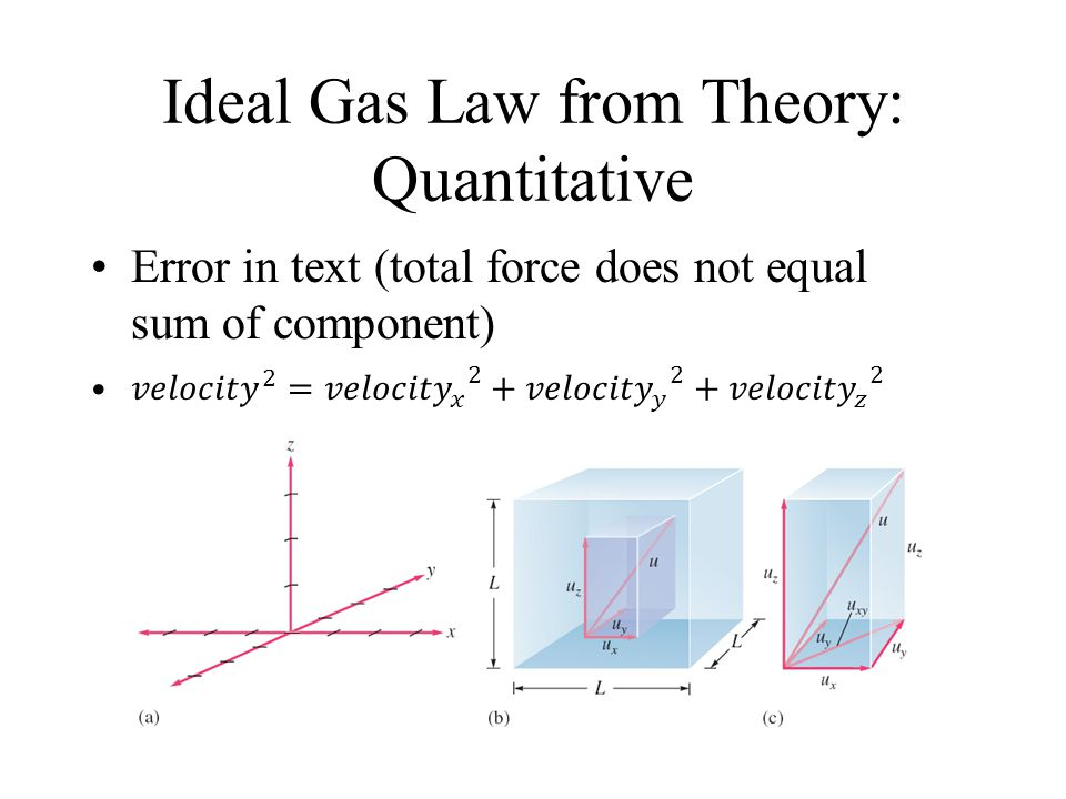 Ideal Gas Law from Theory: Quantitative