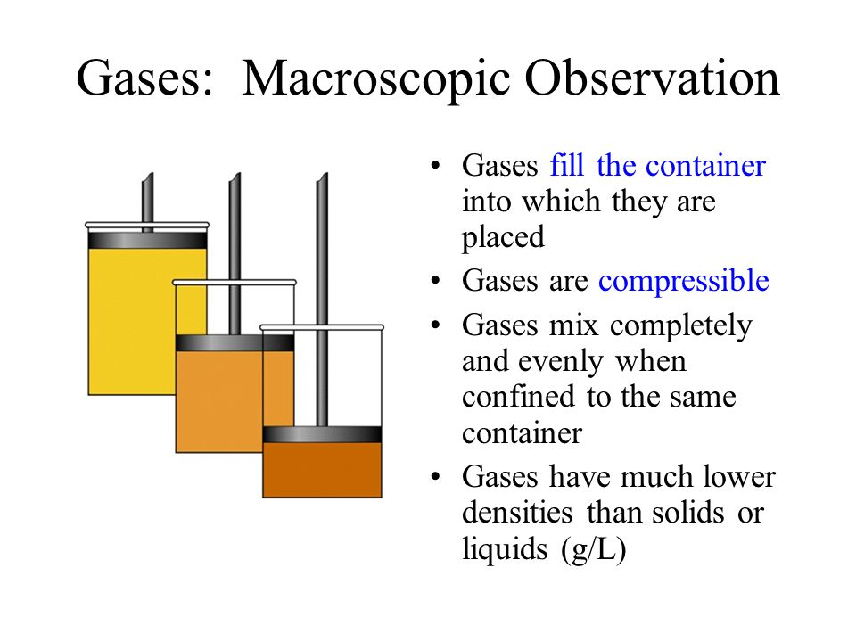 Gases: Macroscopic Observation