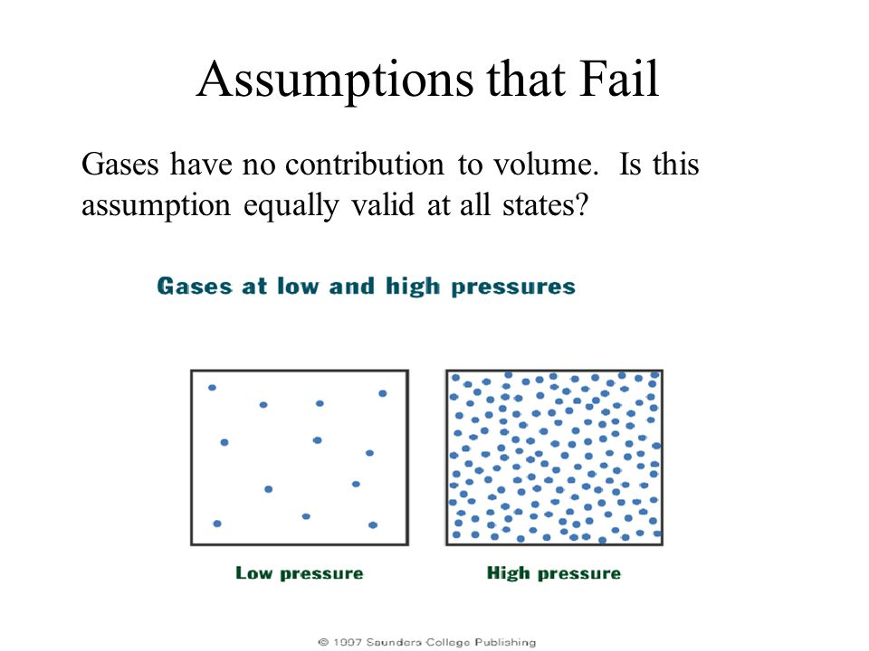 Assumptions that Fail Gases have no contribution to volume.