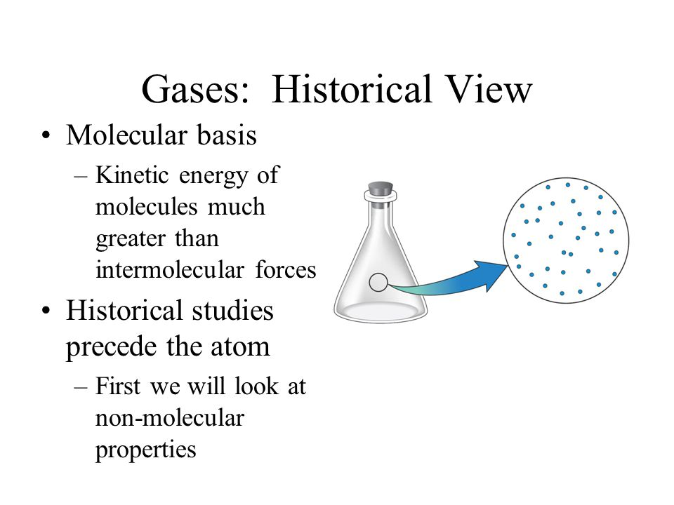Gases: Historical View