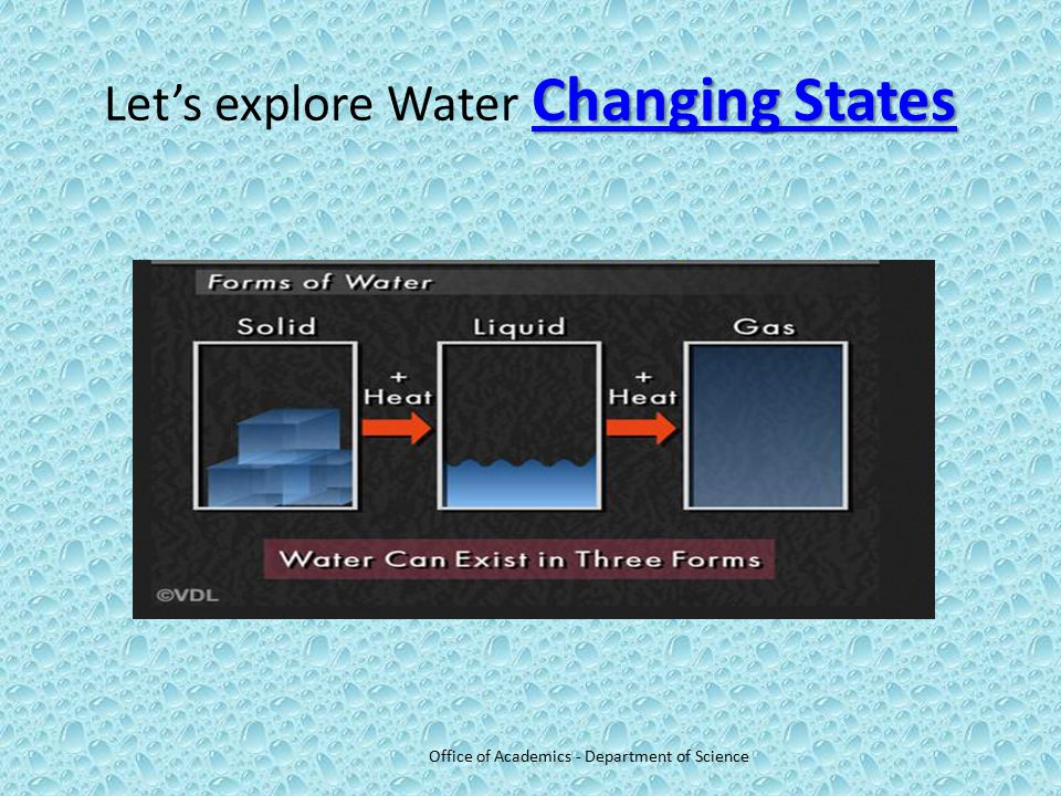 Let's explore Water Changing States
