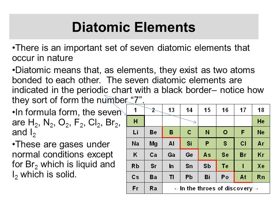 Diatomic Elements There is an important set of seven diatomic elements that occur in nature.