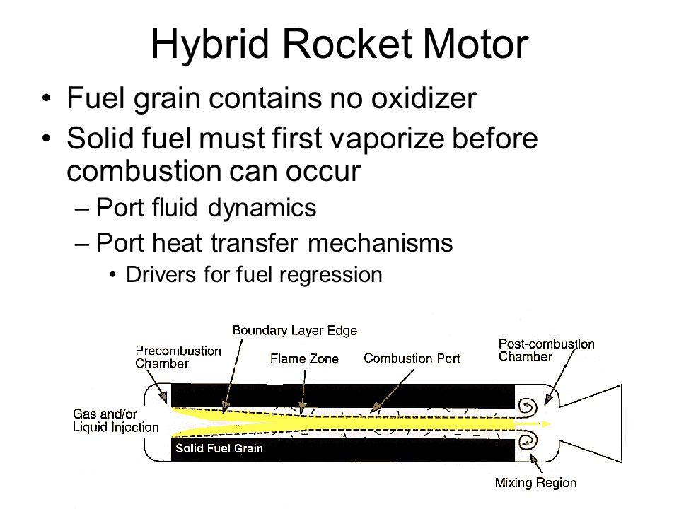 Hybrid Rocket Motor Fuel grain contains no oxidizer