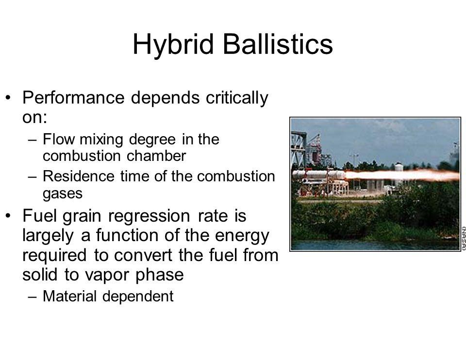 Hybrid Ballistics Performance depends critically on: