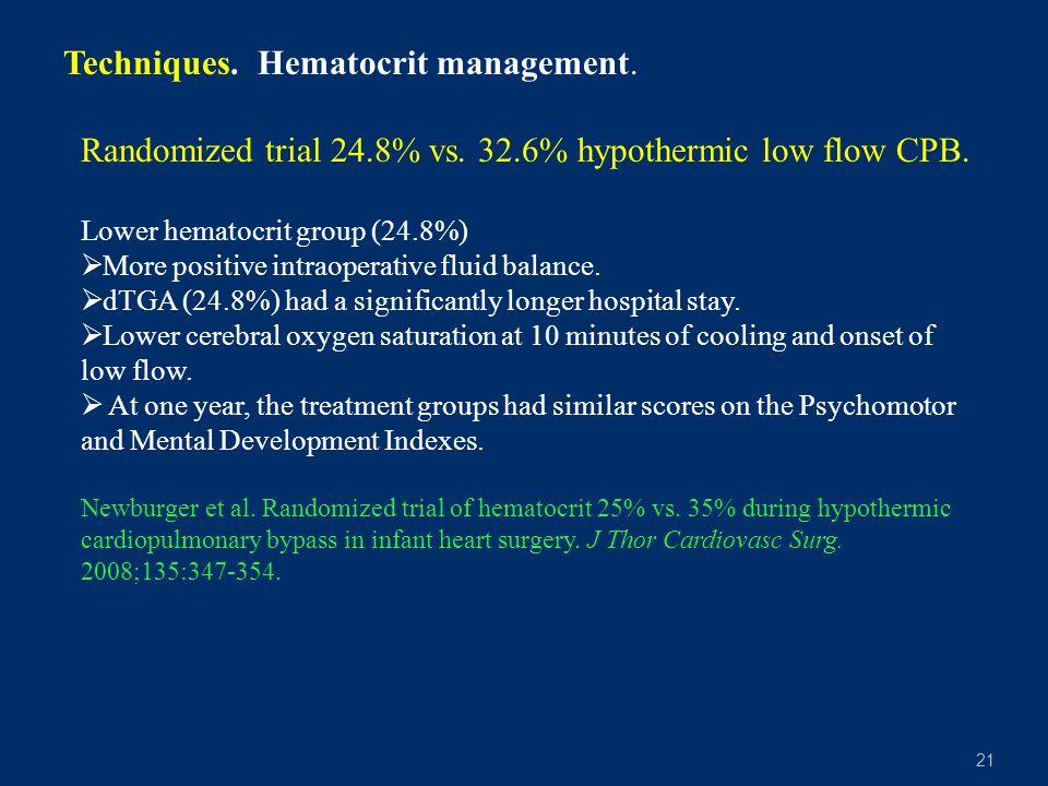 Techniques. Hematocrit management.