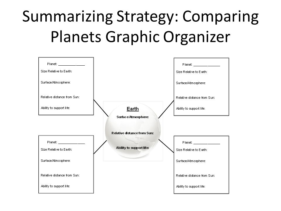 Summarizing Strategy: Comparing Planets Graphic Organizer