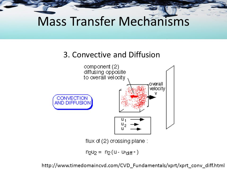 Mass Transfer Mechanisms