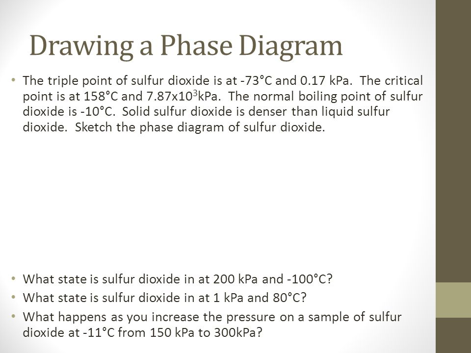 Drawing a Phase Diagram