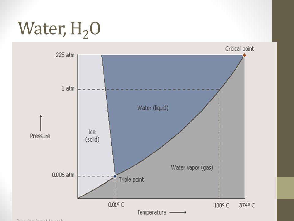 Water, H2O