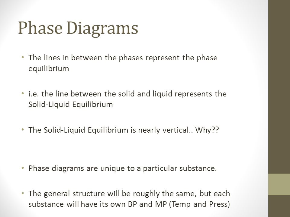 Phase Diagrams The lines in between the phases represent the phase equilibrium.