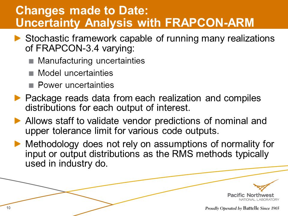 Changes made to Date: Uncertainty Analysis with FRAPCON-ARM