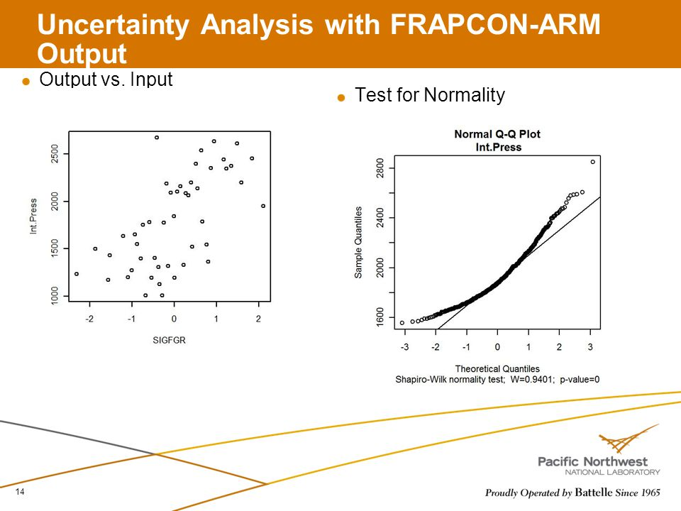 Uncertainty Analysis with FRAPCON-ARM Output