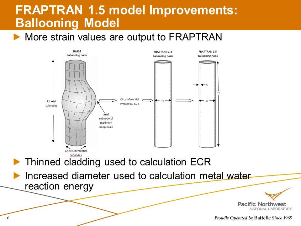 FRAPTRAN 1.5 model Improvements: Ballooning Model