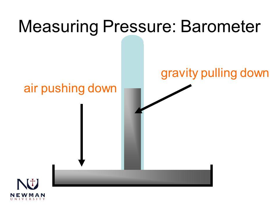 Measuring Pressure: Barometer