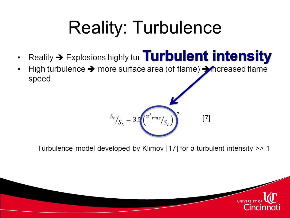 Reality: Turbulence Turbulent intensity