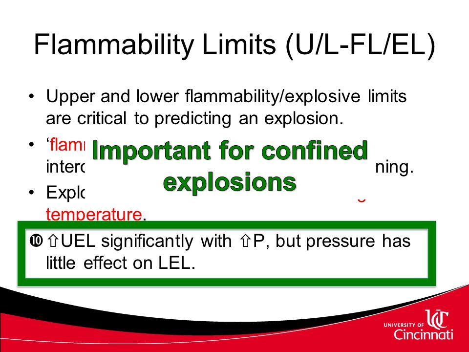 Flammability Limits (U/L-FL/EL)