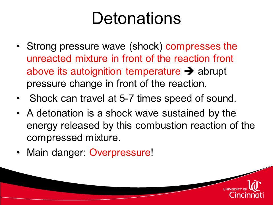 Detonations
