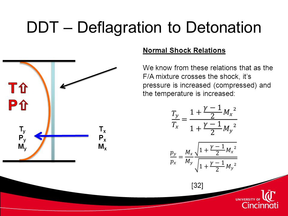 DDT – Deflagration to Detonation
