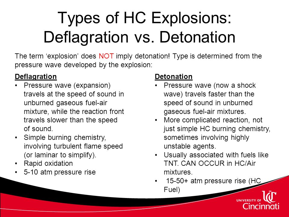 Types of HC Explosions: Deflagration vs. Detonation