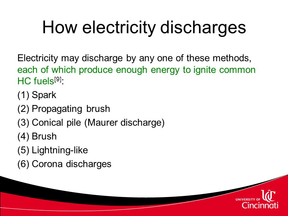 How electricity discharges