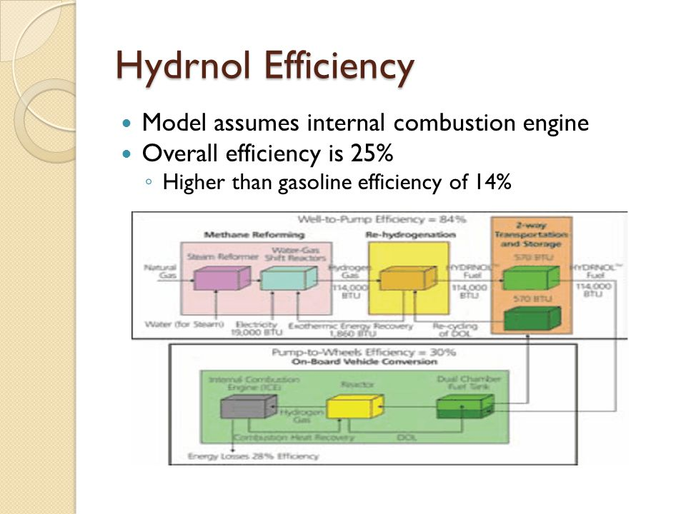 Hydrnol Efficiency Model assumes internal combustion engine