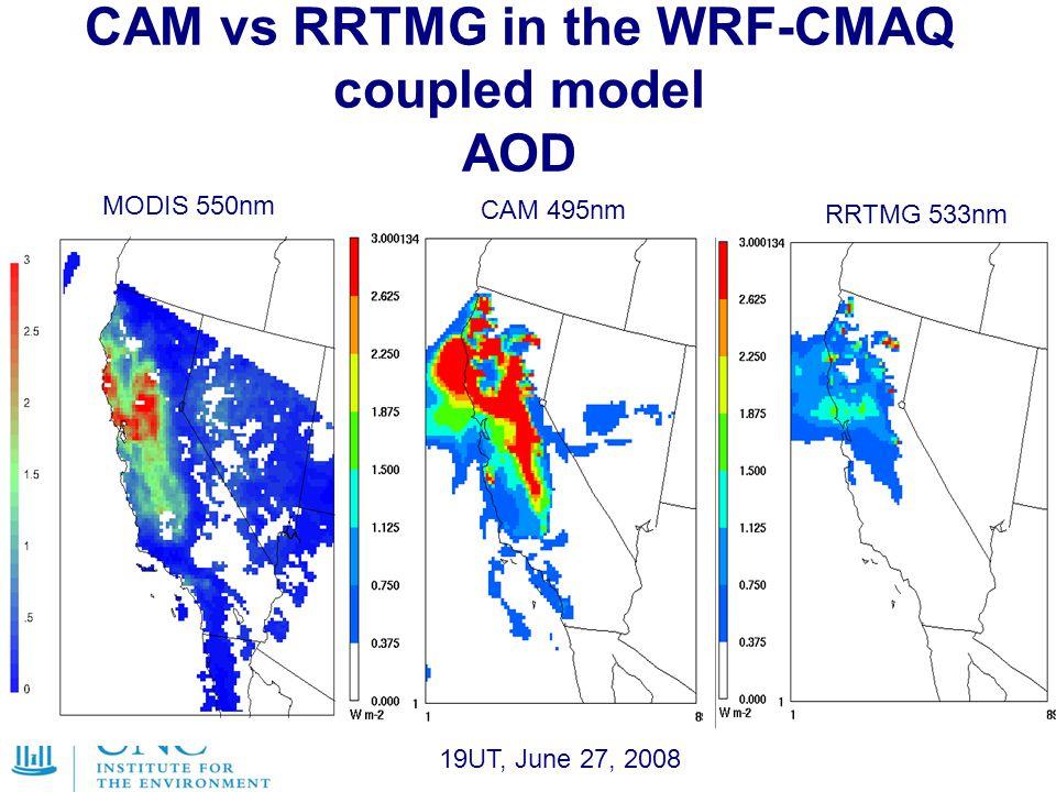 CAM vs RRTMG in the WRF-CMAQ coupled model AOD