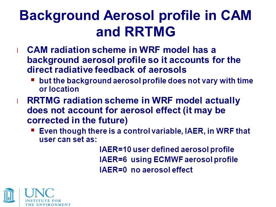 Background Aerosol profile in CAM and RRTMG