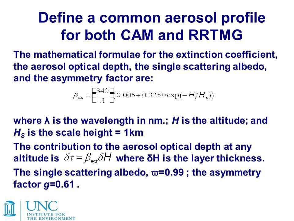 Define a common aerosol profile for both CAM and RRTMG