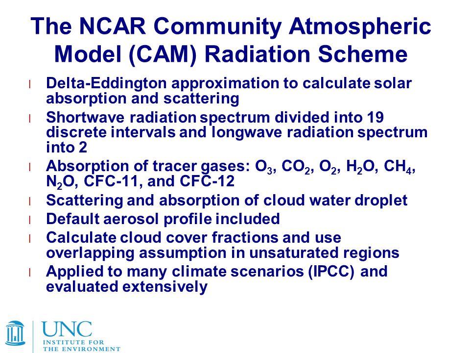 The NCAR Community Atmospheric Model (CAM) Radiation Scheme