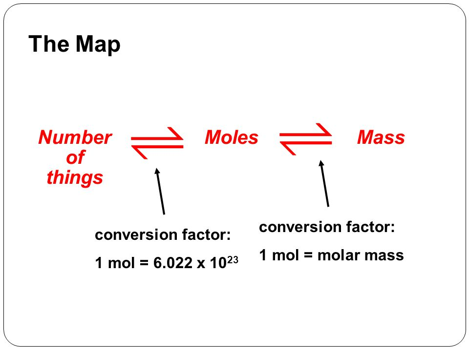 The Map Number of things Moles Mass conversion factor: