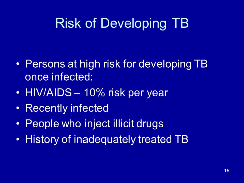 Risk of Developing TB Persons at high risk for developing TB once infected: HIV/AIDS – 10% risk per year.